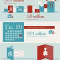 Holiday card statistics