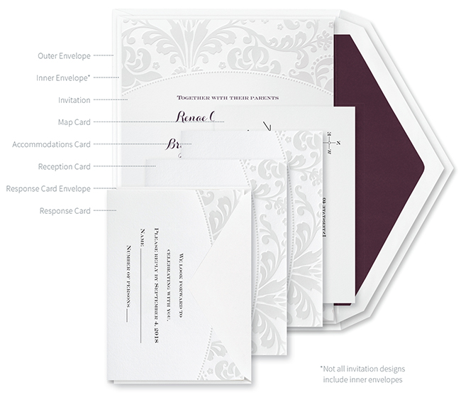 how to properly assemble wedding invitations crafted for you. Black Bedroom Furniture Sets. Home Design Ideas